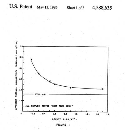 Synthetic Insulation Patent Image