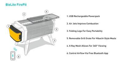 BioLite FirePit design schematic