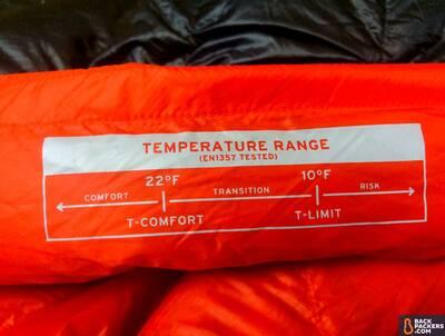 REI-Magma-10-Sleeping-Bag-review-temperature-rating