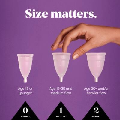 EO Size Matters
